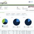 Slingshot Report