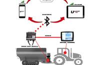 UHarvest Pro Function Diagram